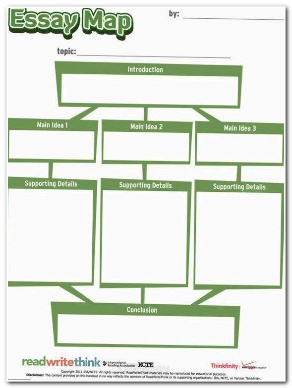 essay essaywriting 5 point essay dissertation writing process learn english writing - Essay For University Admission