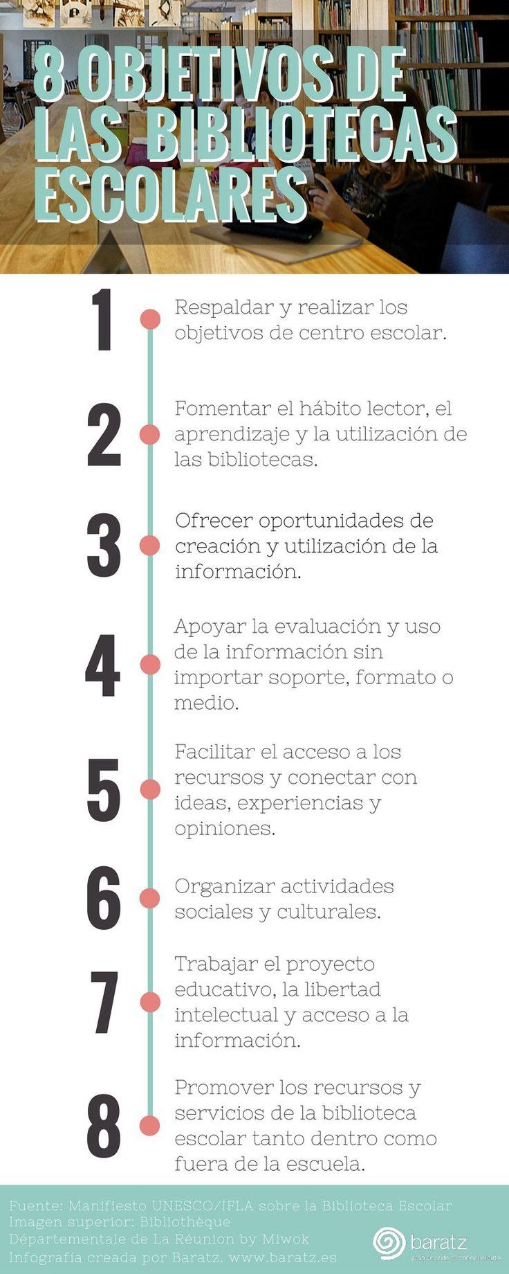 8 objetivos de las Bibliotecas Escolares #infografia