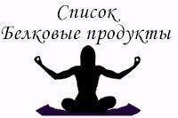 Список Белковые продукты | BalansKrasoti.ru