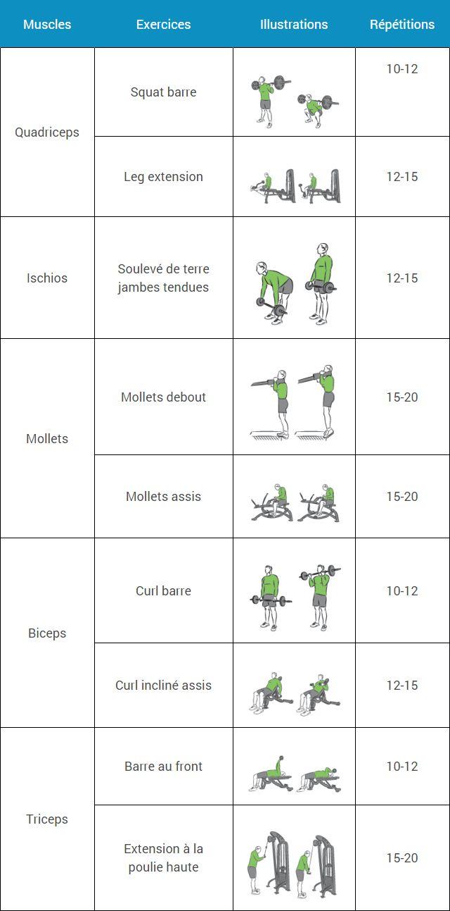 17 meilleures id es propos de appareil de musculation sur pinterest appareil musculation. Black Bedroom Furniture Sets. Home Design Ideas