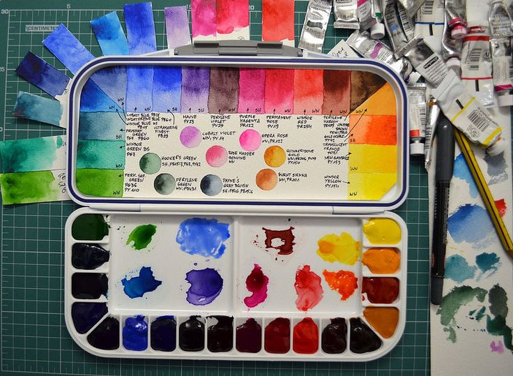 how to use watercolor palette