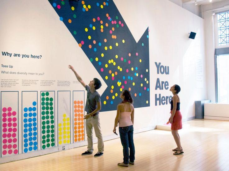 Exhibition Stand Activity Ideas : Best ideas about interactive exhibition on pinterest