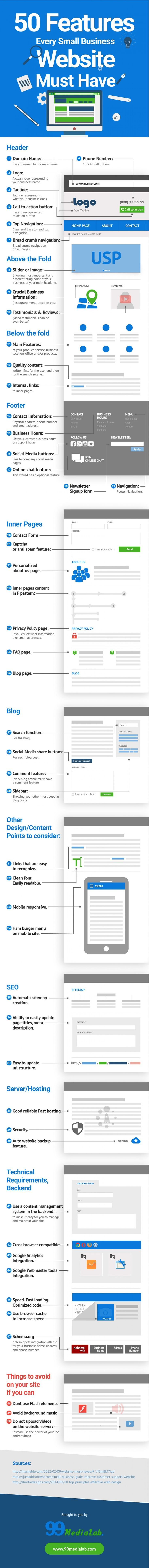 50 Features Every Small Business Website Should Have Infographic  www.directoryvan.com