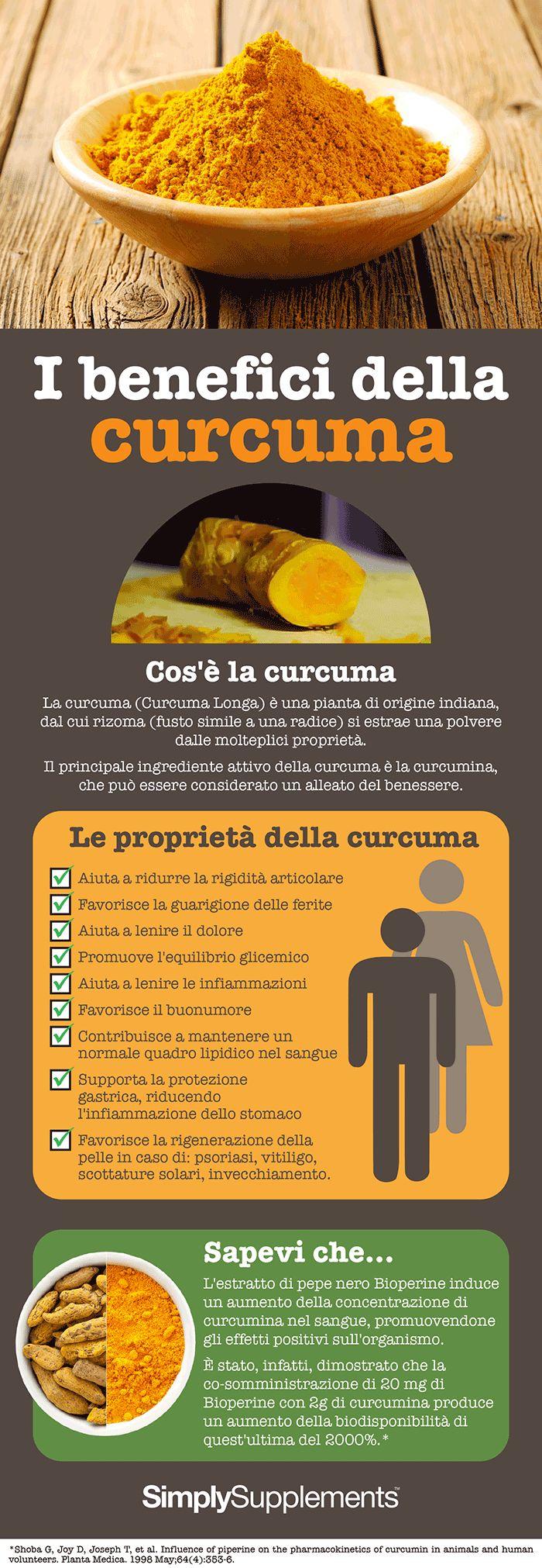 Un'alleata del benessere! #curcuma #infographic #antinfiammatorionaturale