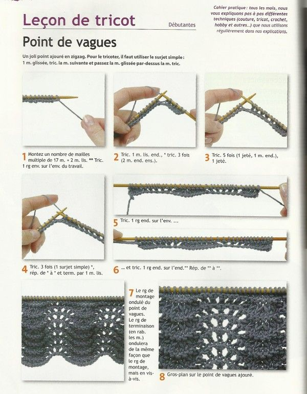 Leçon de tricot : le point de vagues. Découvrez ce nouveau point très joli à tricoter pour vos châles et autres créations ! http://tricozabelle.centerblog.net/189-point-de-vagues