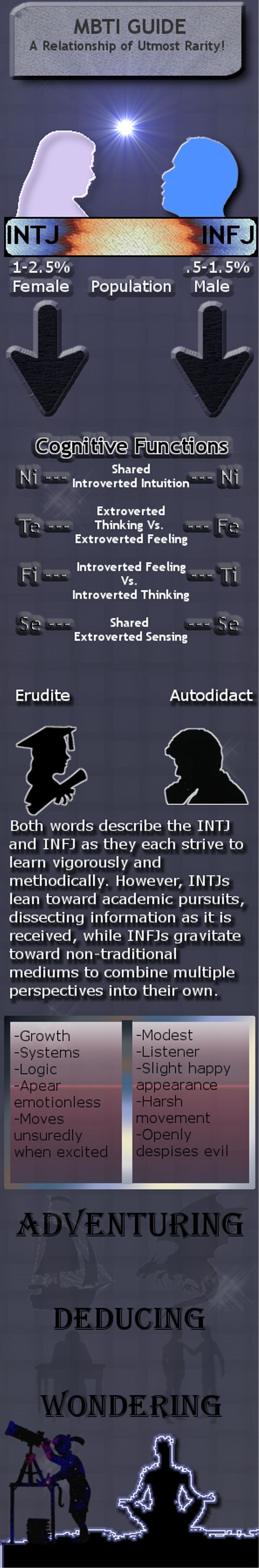 best relationship match for intj