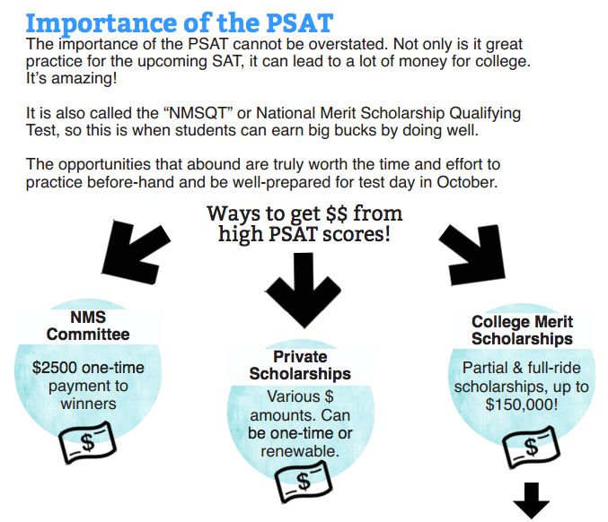 88 best sat test prep images on pinterest sat test prep the sat the importance of the psat cannot be overstated it is a one in a lifetime fandeluxe Images