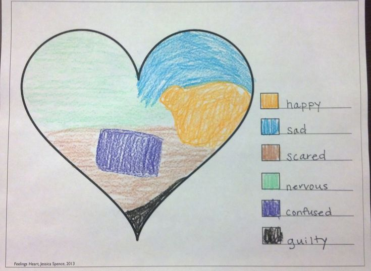 What Feelings Are In Your Heart: An Art Therapy Exercise for Kids - Social Work Helper