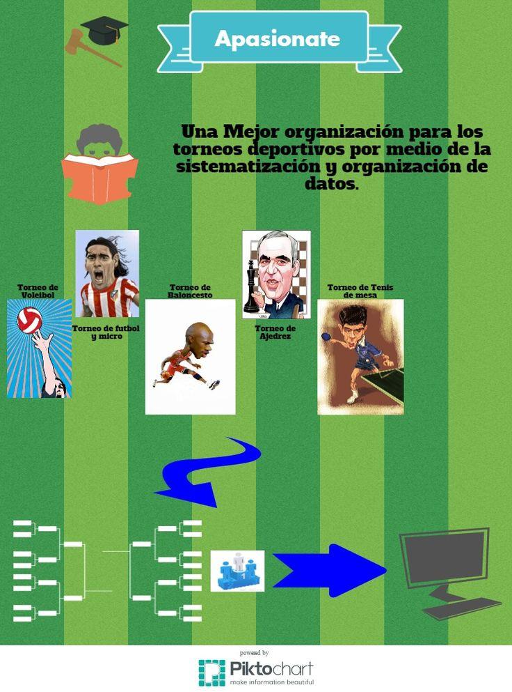 Wizard. Torneos Deportivos