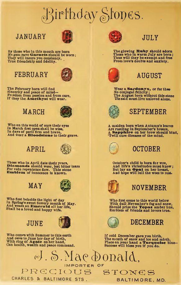 Birthday stone chart. I always thought March was aquamarine... I like bloodstone better ;)