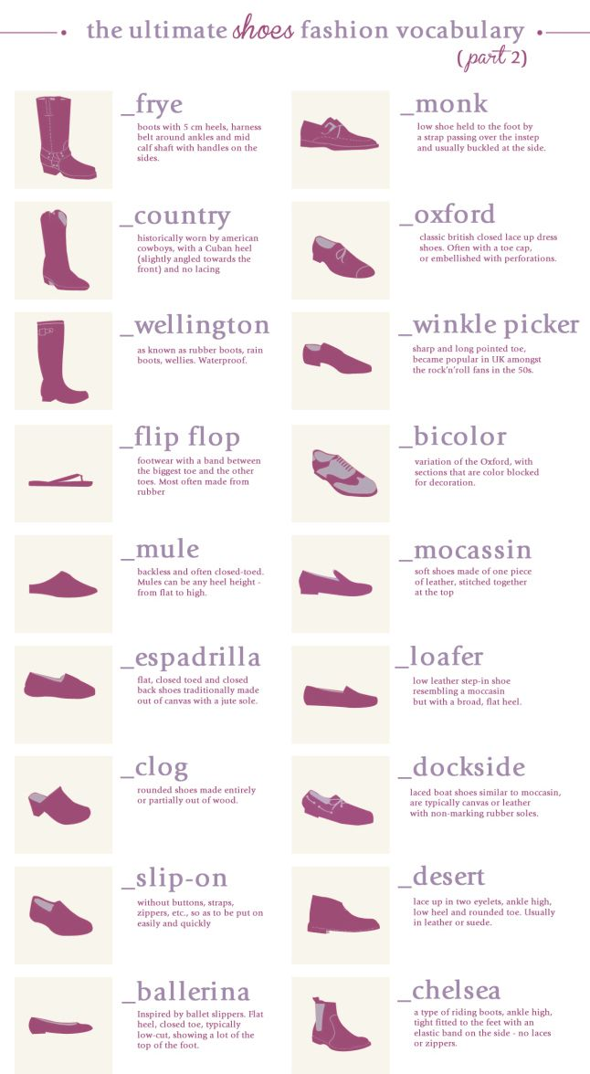 The Ultimate Shoes Fashion Vocabulary - Part 2 (Click here for The Ultimate Shoes Fashion Vocabulary - Part 1) More Visual Glossaries (for Her): Backpacks / Bags / Bobby Pins / Boots / Bra Types /...