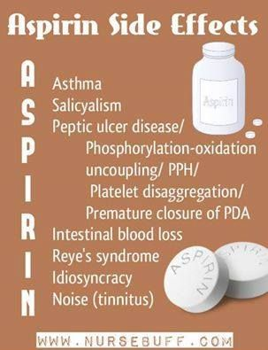 Aspirin - Adverse Drug Reactions  - Hypoglycaemia / Hyperglycemia ( Avoid in Diabetes Mellitus ) - Sodium and Water Retention ( Avoid in CHF ) - Gastric Ulceration  - Avoid in pregnancy as it may cause Low Birth Weight Babies, Delayed Labour, Premature closure of ductus arteriosus. - Drug Interaction - Aspirin displaces Phenytoin , Sulfonylureas , Warfarin from protein binding sites.