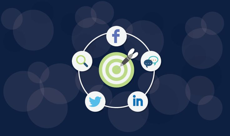 #SocialMedia Marketing: How to Find & Engage With Your Target Customers On Facebook, Twitter & LinkedIn - #infographic