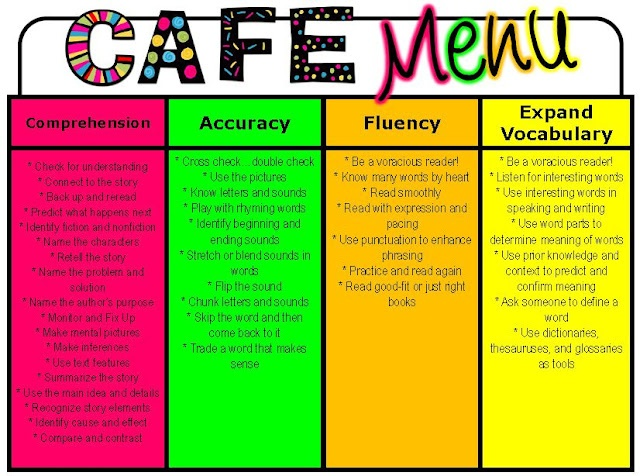 CAFE menu...this is so pretty!! Also, CAFE headers and strategy strips. AWESOME!!