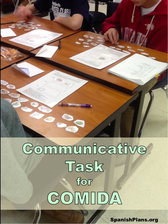 LOCATION AND FOOD Communicative activity. Use a real life situation in which students must follow someone's directions in Spanish. Have the students work in pairs where they must listen to the partner give them directions on where to place food pictures.