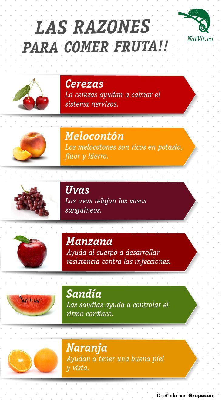 Aumenta el consumo de frutas en tu dieta y aprovecha los beneficios que cada una de ellas te ofrece.