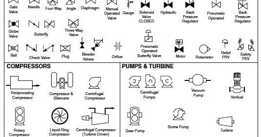 piping instrument diagram legend wiring diagram p&id symbols pdf instrumentation diagrams symbology