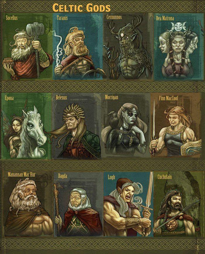 Deuses Celtas