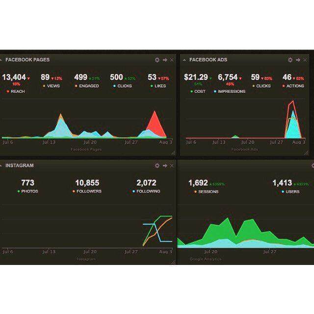 Olha só esta ferramenta de Monitoramento e Métricas que encontrei.  Postei hoje no meu SnapChat como funciona (a publicação estará por 24h). Quer saber mais: me add no SnapChat  tpropaganda