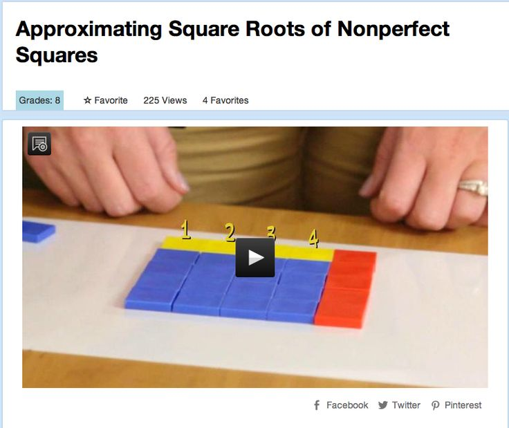 This is interesting! A whole new way of estimating square roots!!