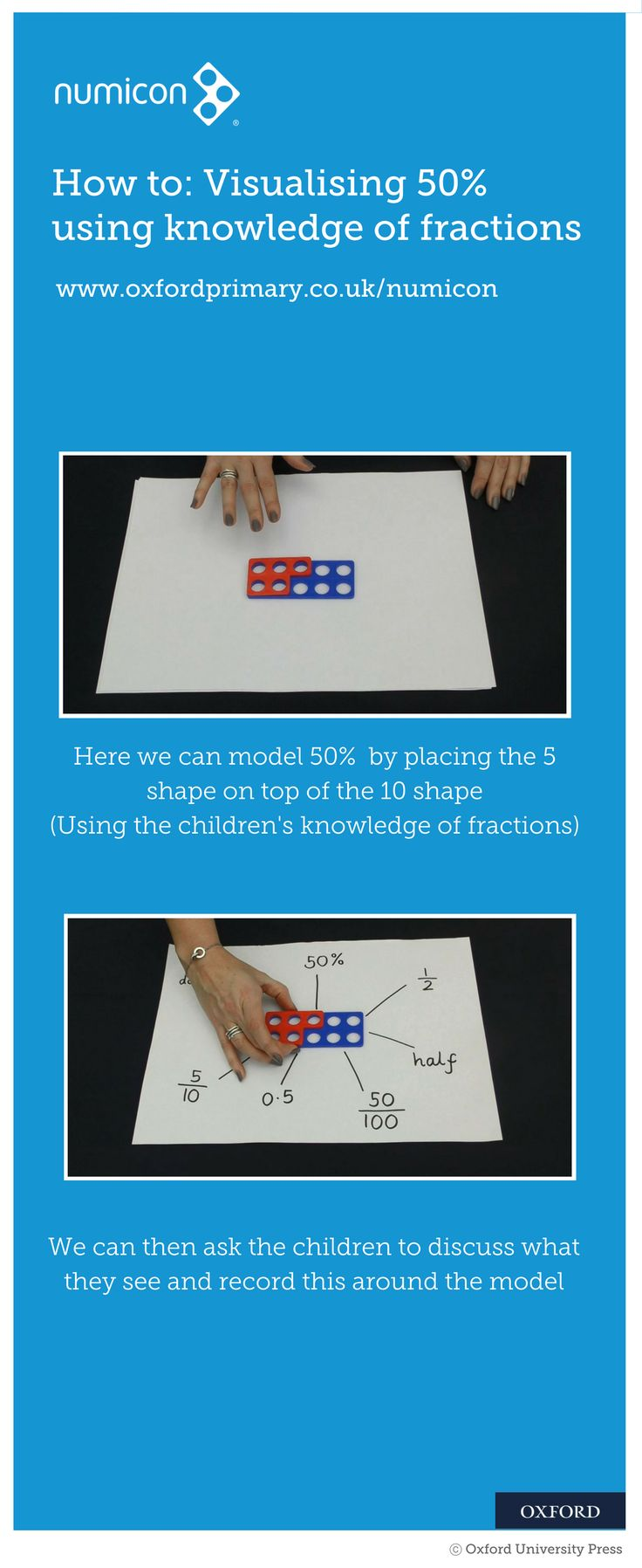 The 35 best Fractions images on Pinterest | Teaching math, Fractions ...