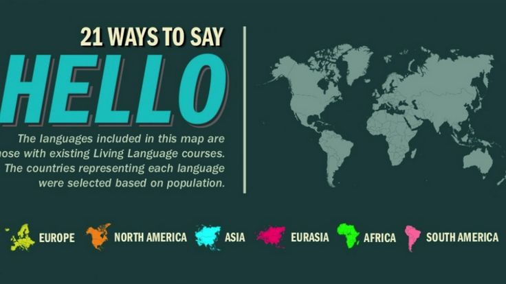Ciao! Ola! Hello! Here are 21 greetings from around the world.