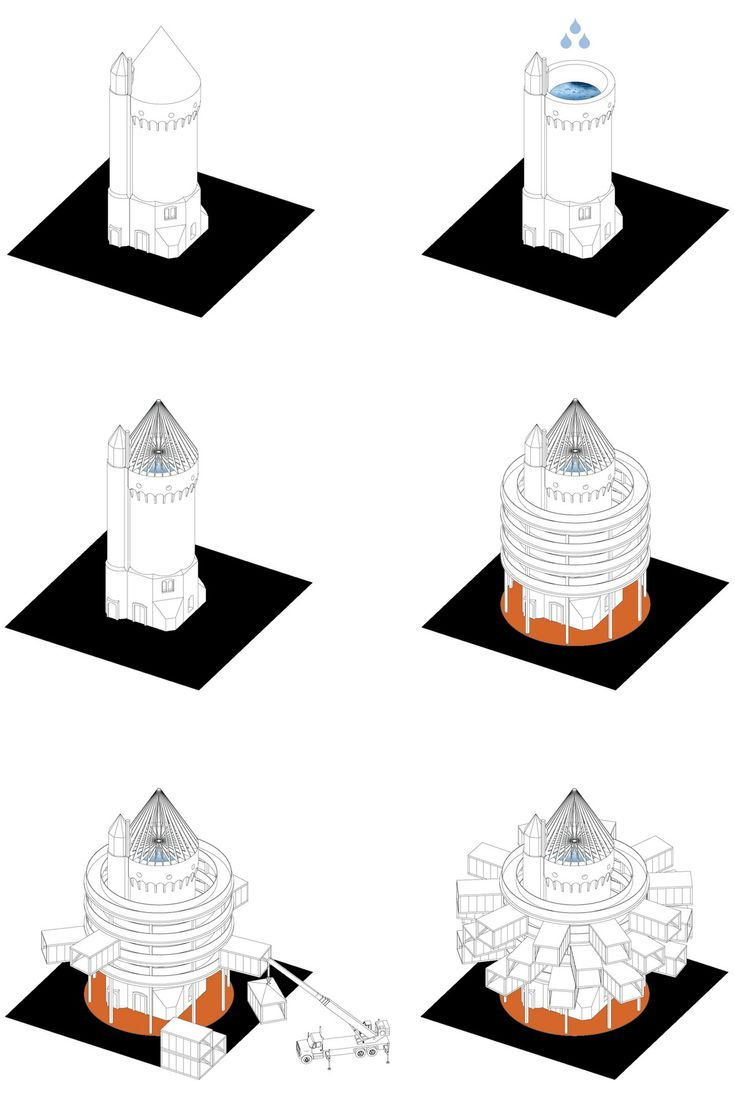 how does water towers work? - Google Search