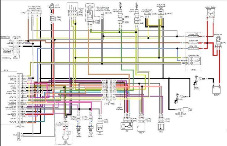 2005 sportster wiring diagram dscc beauteous harley diagrams amazing at harley  wiring diagram in 2021   sportster, harley softail, harley  pinterest