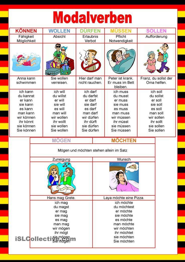 Willkommen auf Deutsch – Modalverben