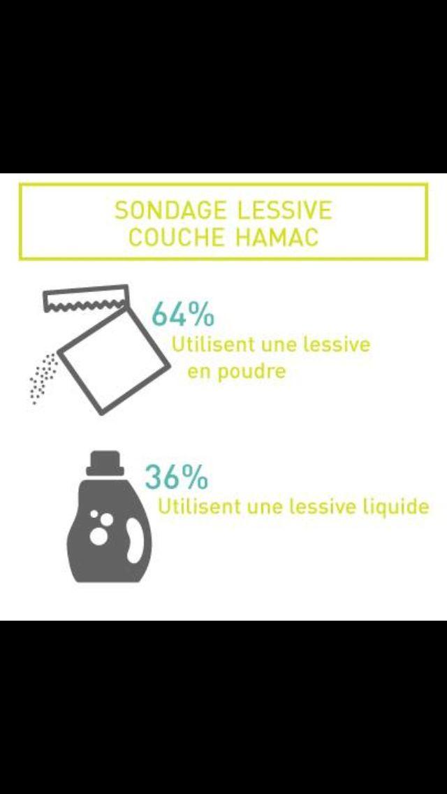 Couche lavable hamac / conseil lessive