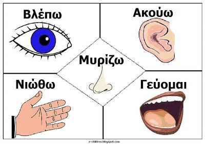 Senses in Greek. Savor is pronounced gév̱omai, but Taste is γεύση (géf̱si̱).  Feel is pronounced nio̱tho̱