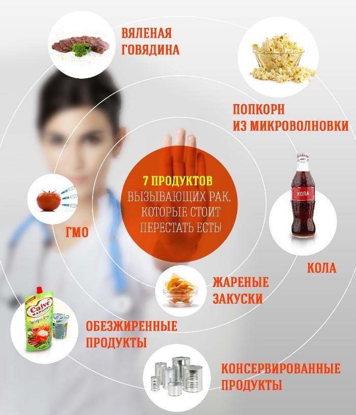 7 продуктов вызывающих рак, которые стоит перестать есть