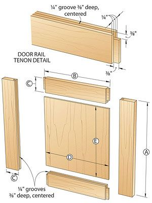 379 best woodworking techniques and tools images on Pinterest ...