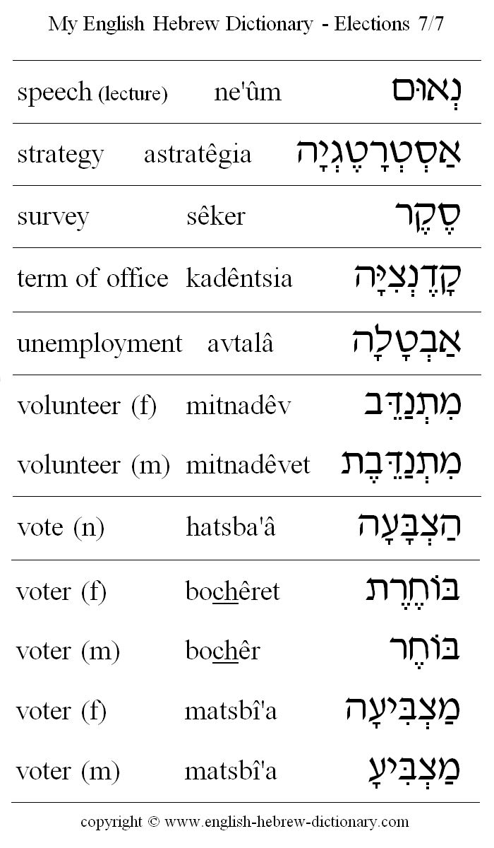 English to Hebrew: Elections Vocabulary: speech, strategy, survey, term of office, unemployment, volunteer, vote, voter