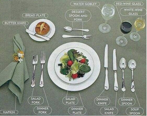 Setting A Full Course Dinner Table