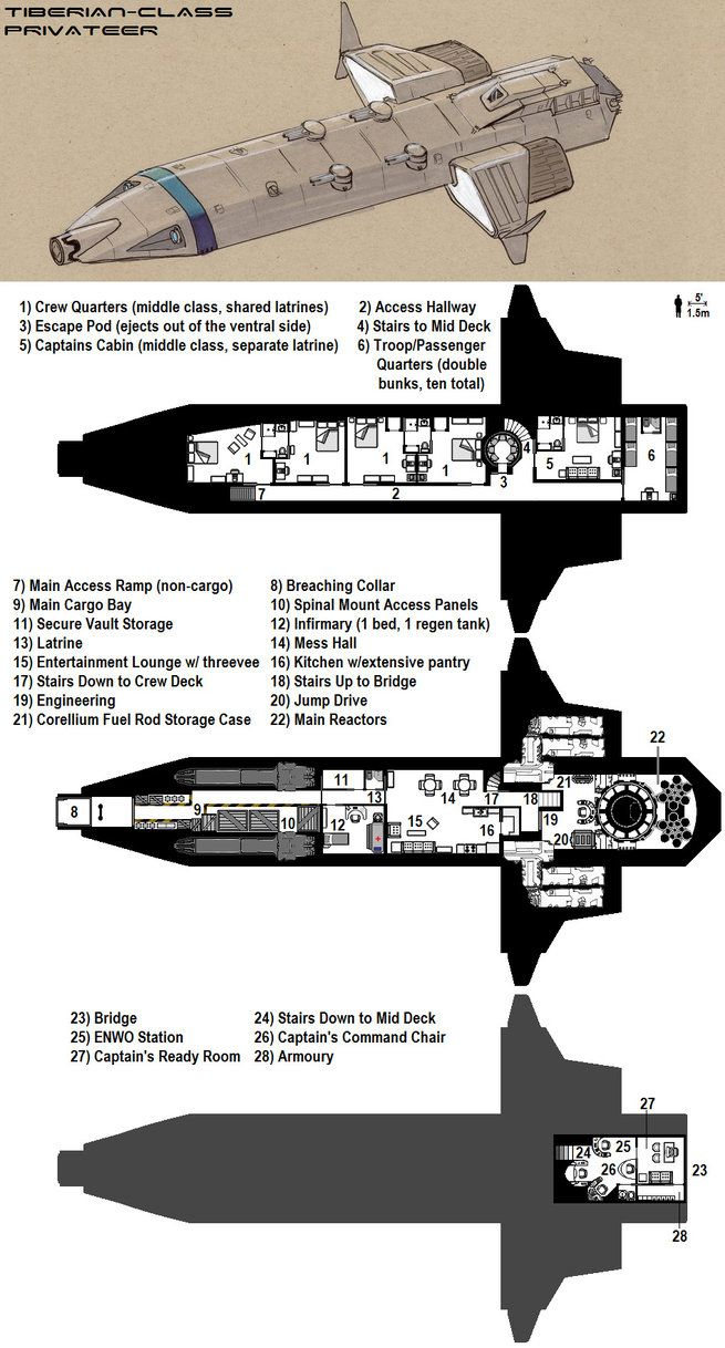 29 best scifi spaceships images on pinterest space ship game the dragan class assault ship is the chariot of choice of noble warriors from the ahrugan tribal confederation classified as a corvette b baanklon Gallery