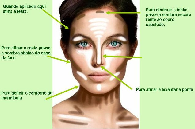 Base para contorno do rosto