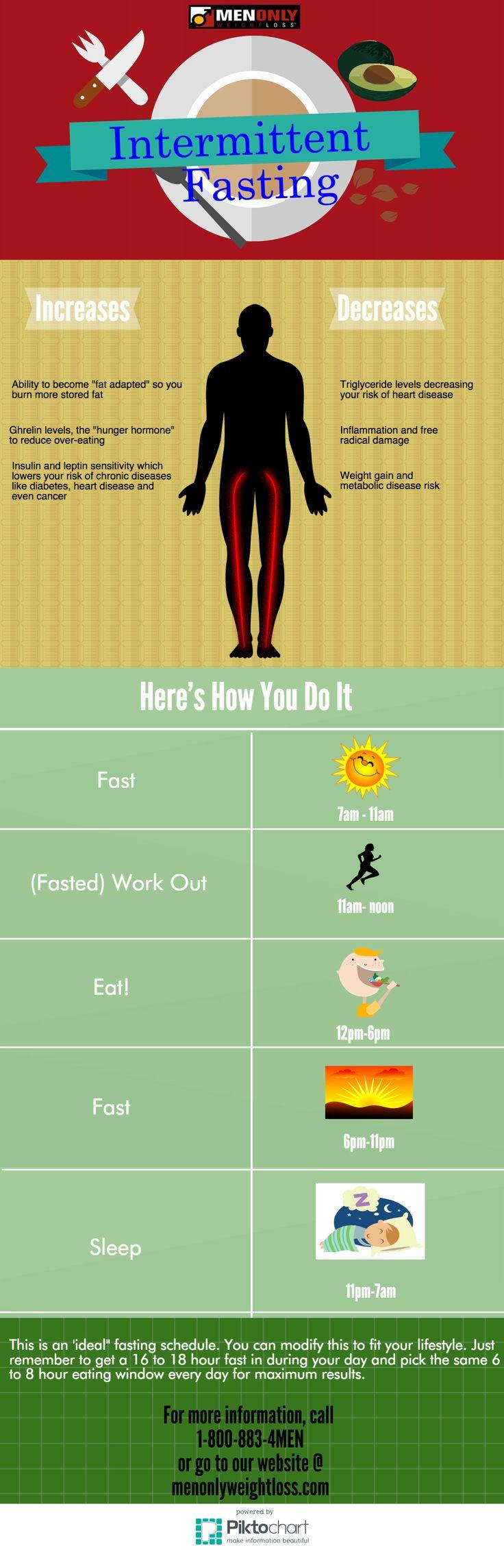 weight loss dubai gold