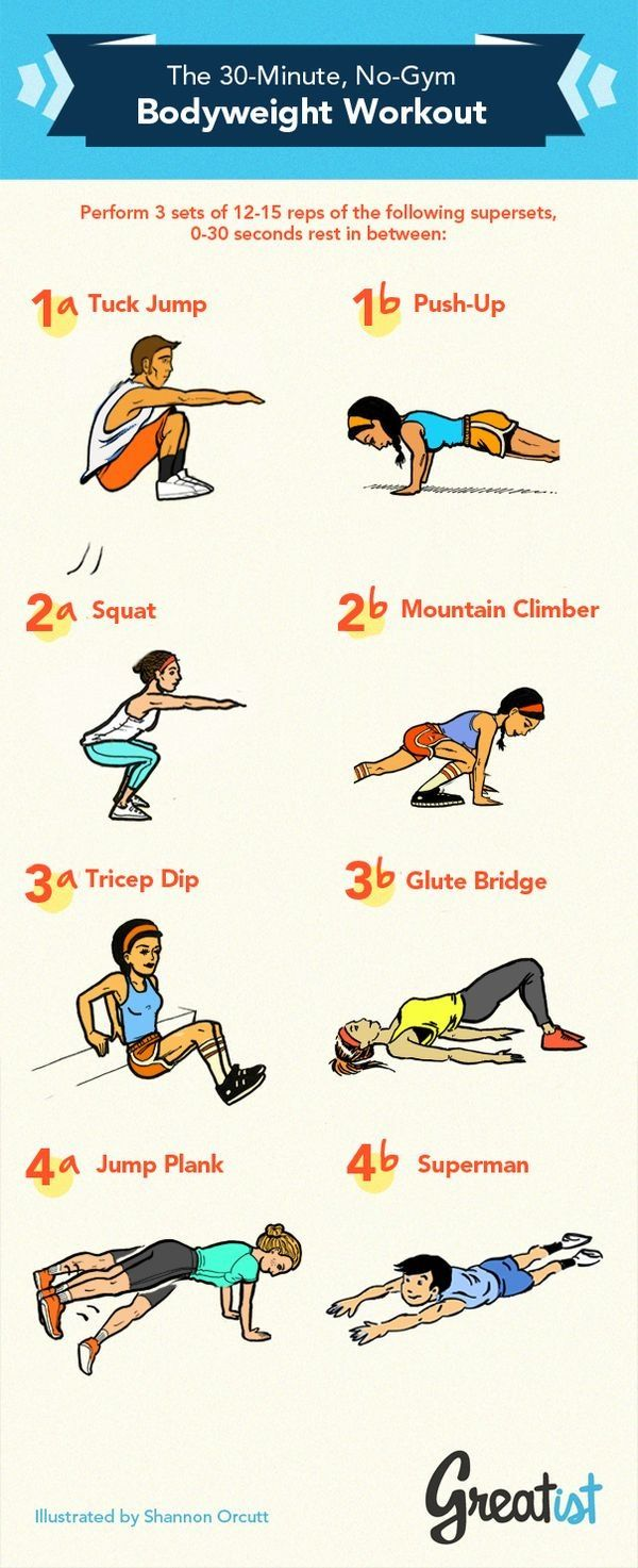 The 30 Minute, No Gym Bodyweight Workout [Health  Fitness Infographics]
