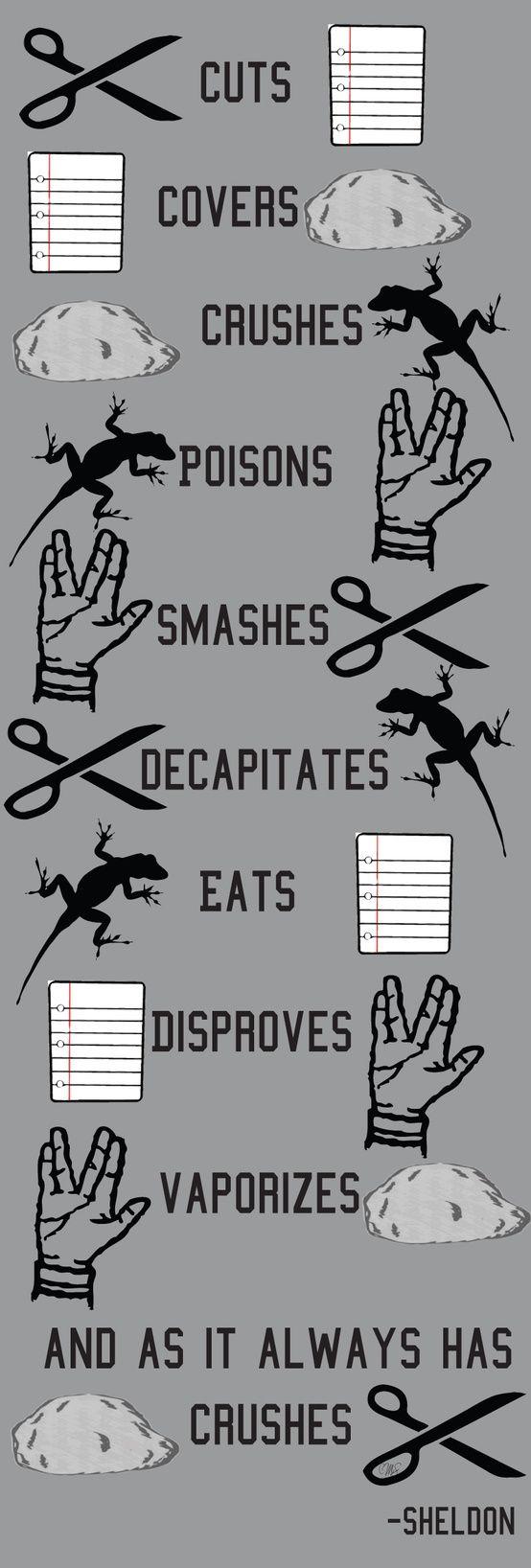 Paper, Rock, Scissors, Lizard, Spock