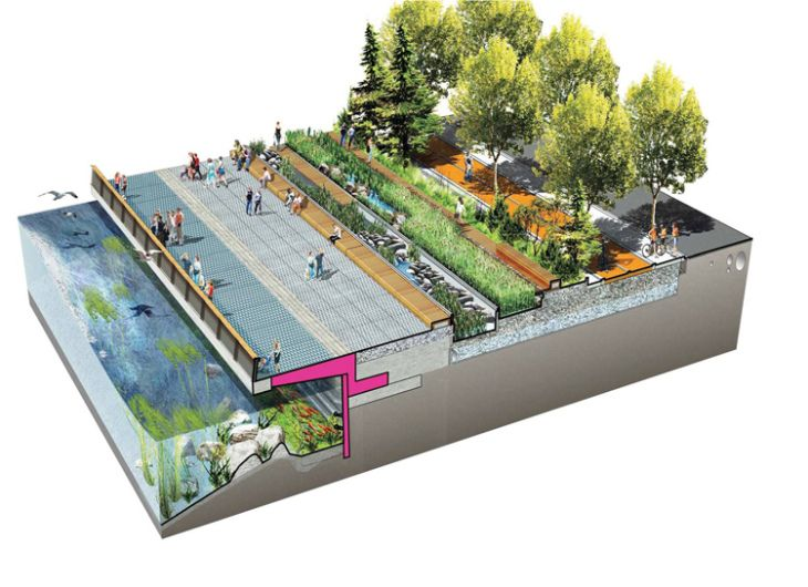 Landscape Architecture Section Drawings 88 best landscape architecture + graphics images on pinterest