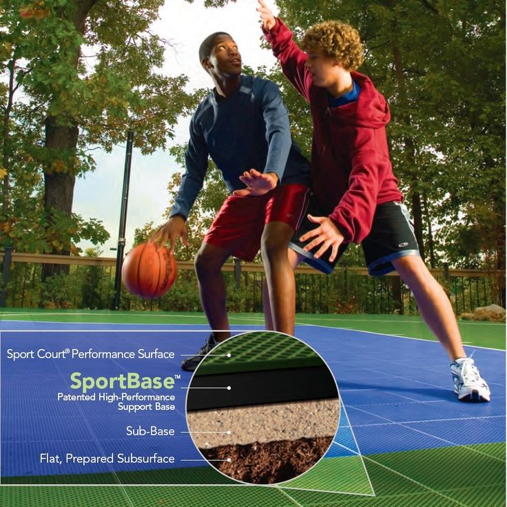 Backyard Baseball 09: 25+ Best Backyard Basketball Court Ideas On Pinterest