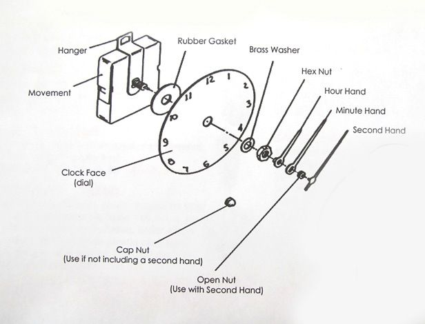 Worksheets Parts Of A Clock 25 best ideas about clock parts on pinterest homemade clocks how to make a wall clock
