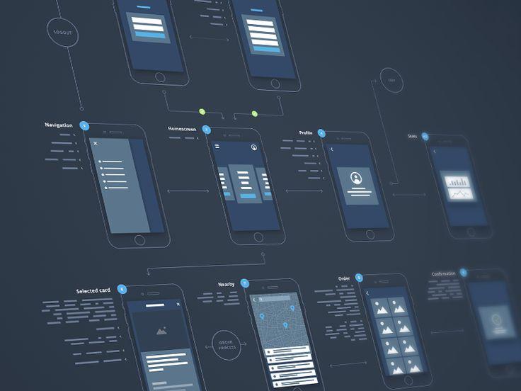 App UX userflow by Nicolas Meuzard