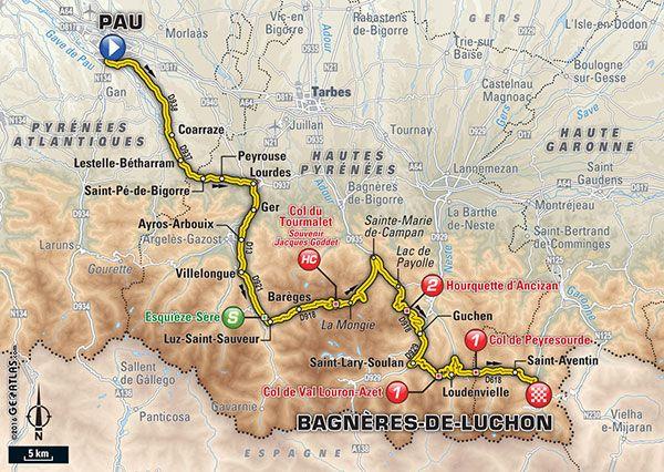 8. etapa Pau – Bagnères-de-Luchon Tour de France 2016