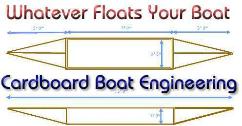 cardboard boat designs | cardboard_boat_engineering