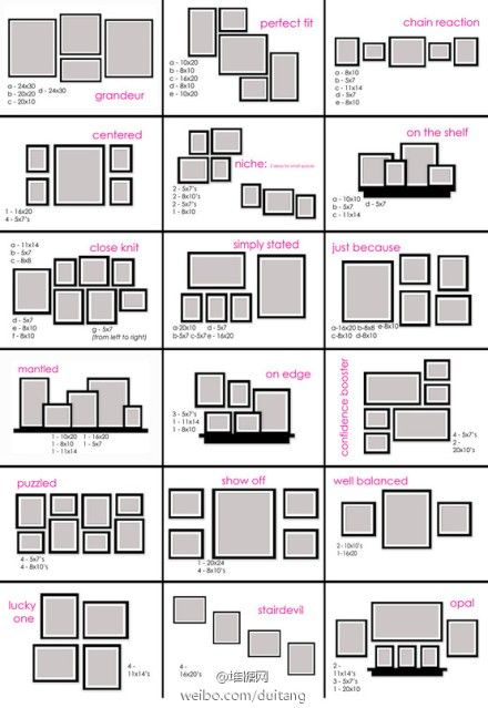 also good idea for organizing the pictures in a digiscrap. // For tips on how to place your memories in small spaces, or a corner of a room refer to this chart!