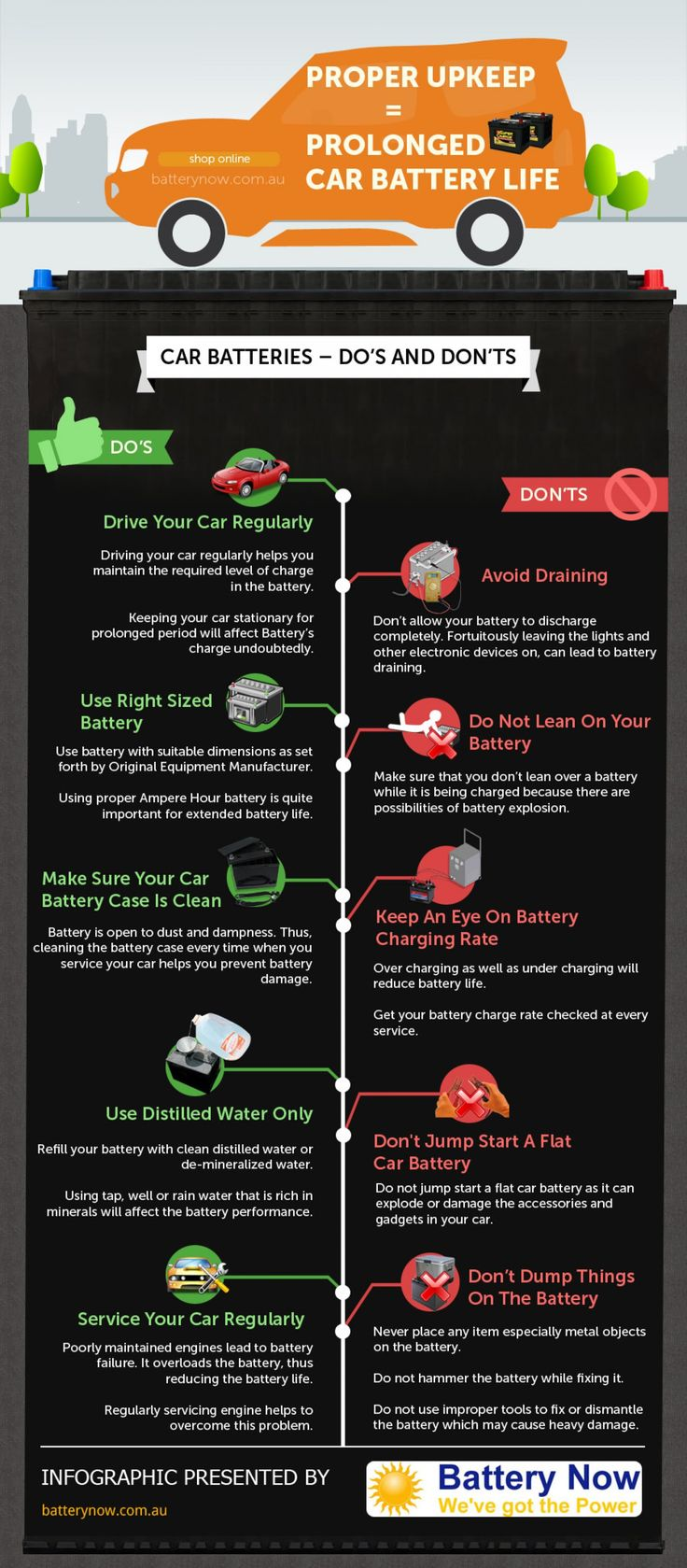 Infographics Submission Website | Car battery, Dead car ...