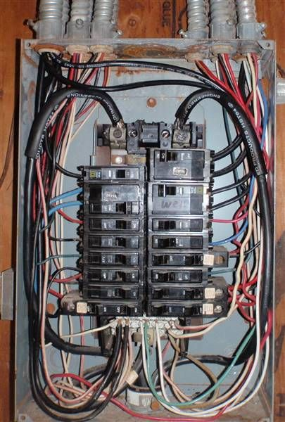 electric service panel  | pinterest.com