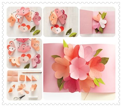 flowers pop up card. this graphic shows the stages of creating the